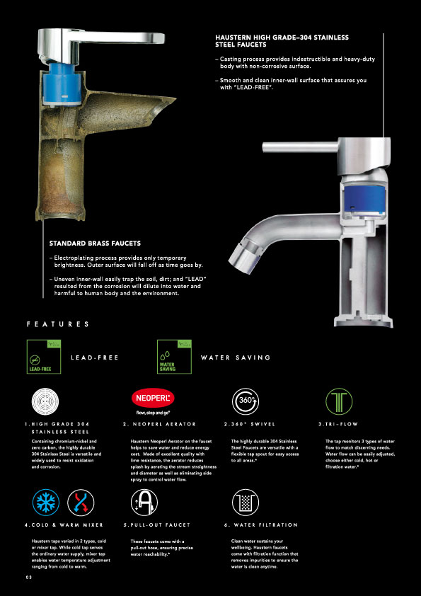 Stainless Steel Faucets Technology | Haustern