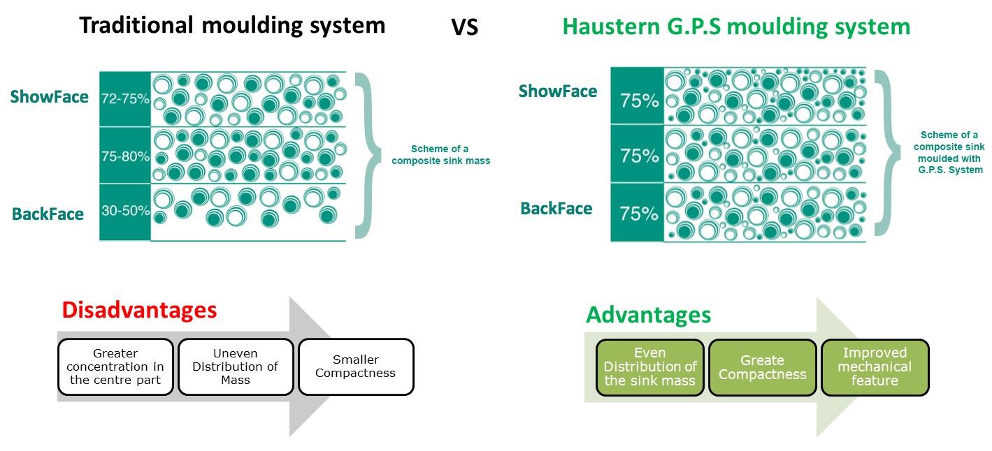 Dynamic systems trading sdn bhd